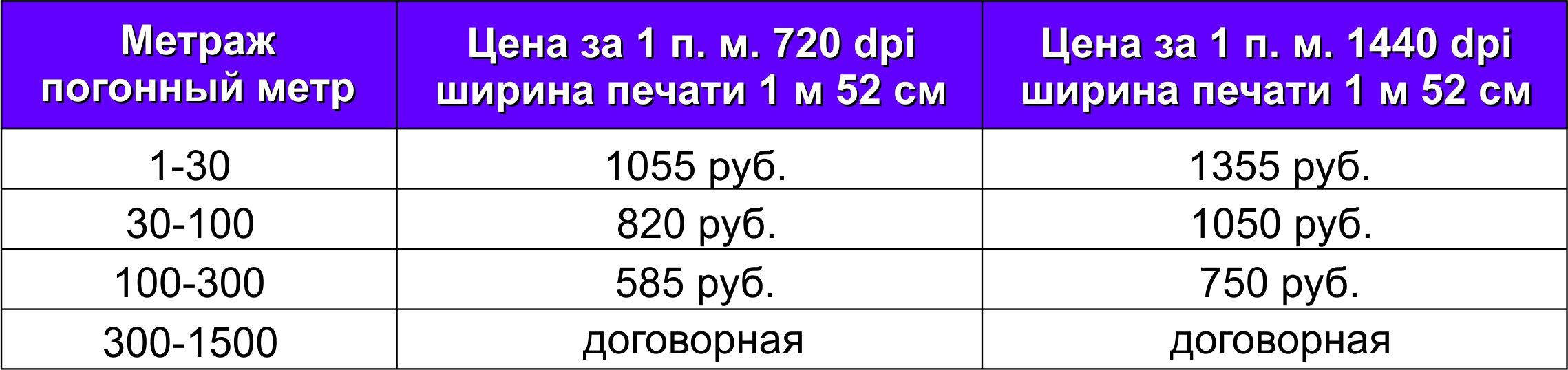Цена на флуоресцентную печать на ткани